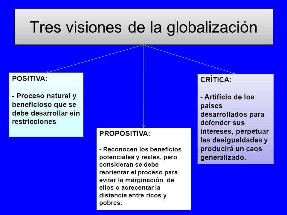 Tres visiones de la globalización POSITIVA: - Proceso natural y beneficioso que se debe desarrollar sin restricciones POSITIVA: - Proceso natural y be