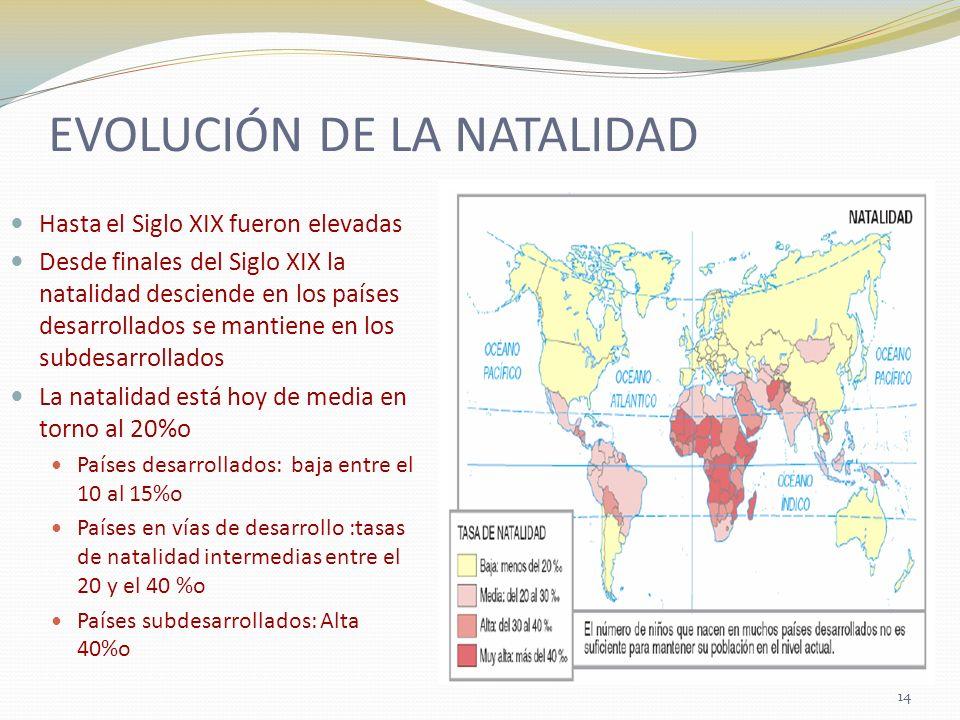 EVOLUCIÓN DE LA NATALIDAD Hasta el Siglo XIX fueron elevadas Desde finales del Siglo XIX la natalidad desciende en los países desarrollados se mantien