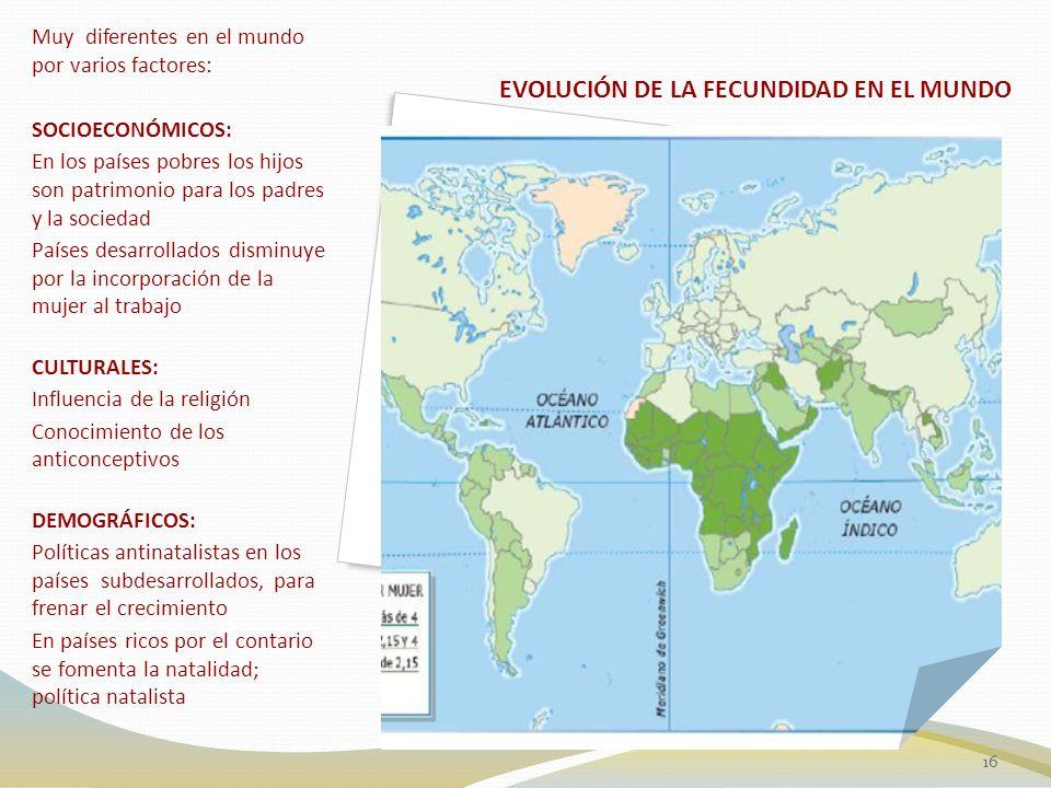 EVOLUCIÓN DE LA FECUNDIDAD EN EL MUNDO Muy diferentes en el mundo por varios factores: SOCIOECONÓMICOS: En los países pobres los hijos son patrimonio