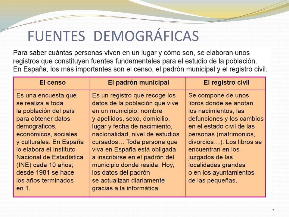 FUENTES DEMOGRÁFICAS 2