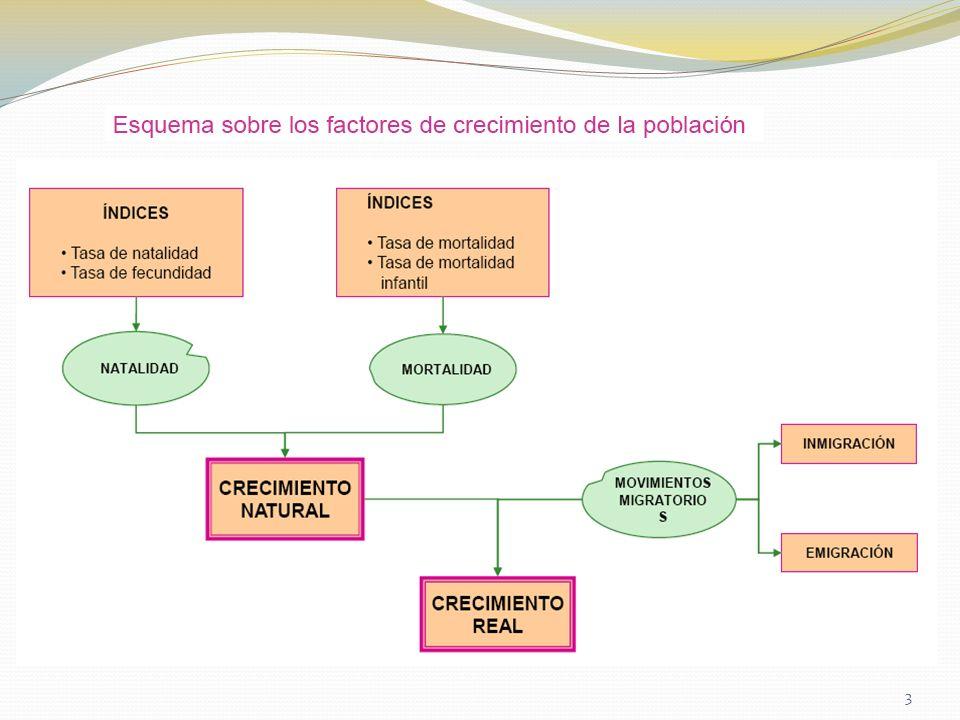 Regiones con mayor VOLUMEN de población 1.Región Metropolitana 2.VIII Región del Biobío 3.