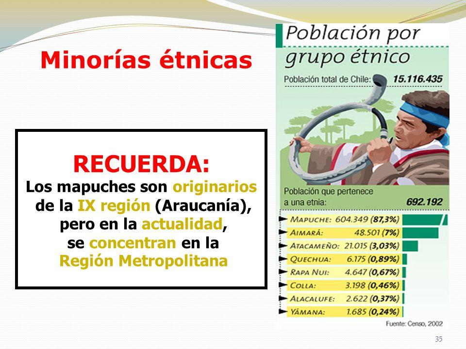 Minorías étnicas RECUERDA: Los mapuches son originarios de la IX región (Araucanía), pero en la actualidad, se concentran en la Región Metropolitana 3