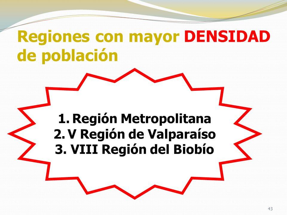 Regiones con mayor DENSIDAD de población 1.Región Metropolitana 2.V Región de Valparaíso 3. VIII Región del Biobío 43