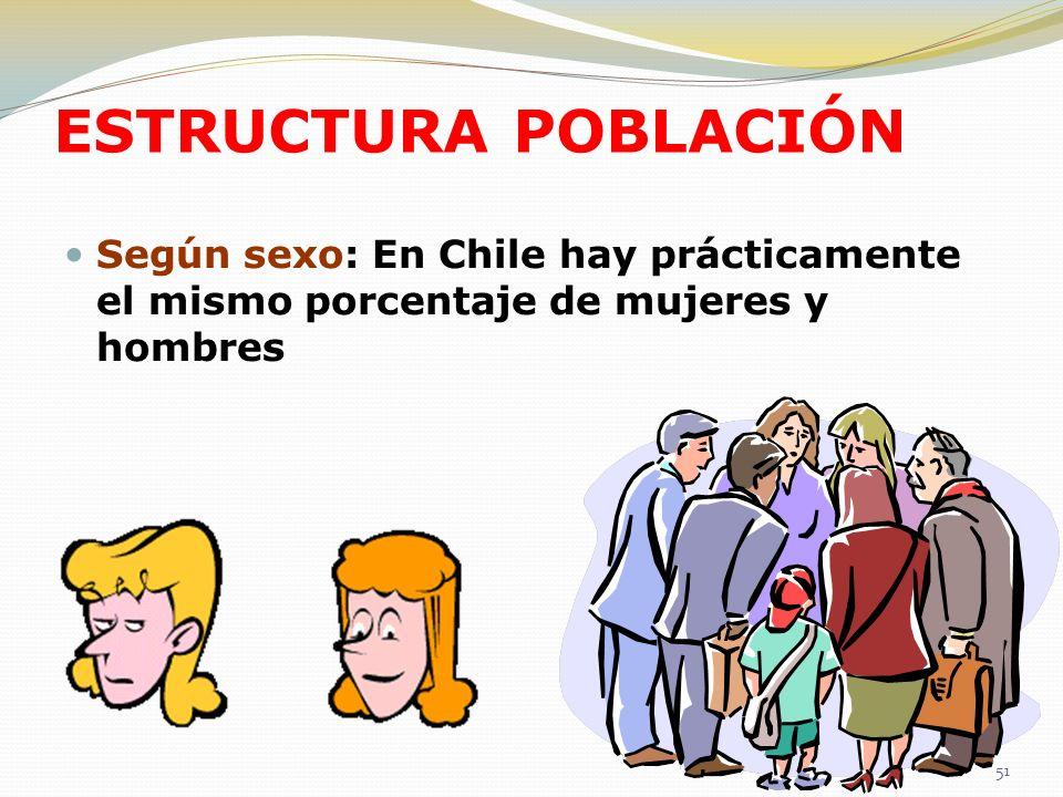 ESTRUCTURA POBLACIÓN Según sexo: En Chile hay prácticamente el mismo porcentaje de mujeres y hombres 51