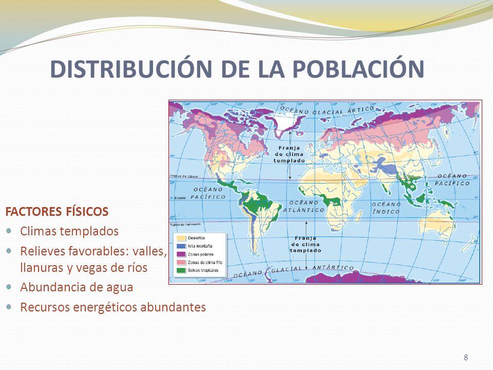 DISTRIBUCIÓN DE LA POBLACIÓN FACTORES FÍSICOS Climas templados Relieves favorables: valles, llanuras y vegas de ríos Abundancia de agua Recursos energ