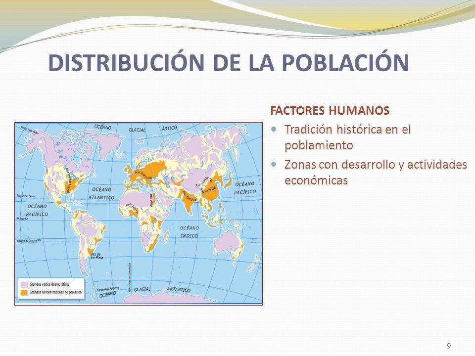 DISTRIBUCIÓN DE LA POBLACIÓN FACTORES HUMANOS Tradición histórica en el poblamiento Zonas con desarrollo y actividades económicas 9