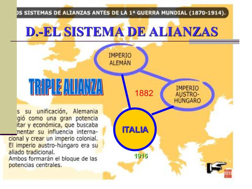 D.-EL SISTEMA DE ALIANZAS ITALIA 1882 1915