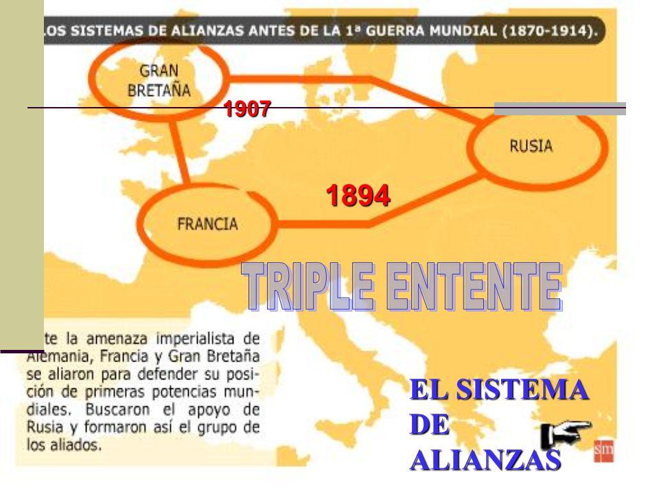 EL SISTEMA DE ALIANZAS 1894 1907