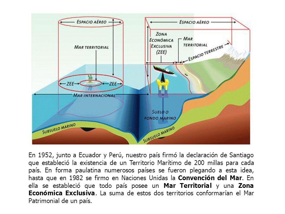 Mar Territorial: Es el mar adyacente a sus costas hasta una distancia de 12 millas marítimas.