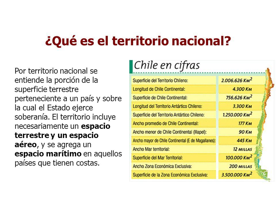 Territorio Chileno Americano Continental 17º30º LS y los 56º LS, cuyo eje central se corresponde al meridiano 70º LW.