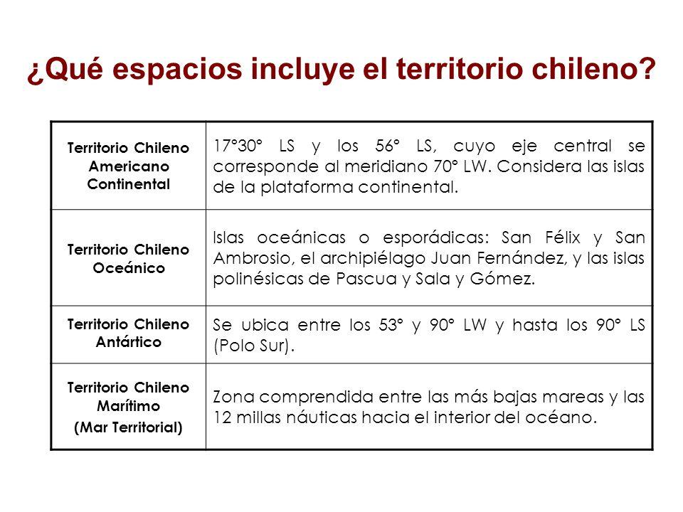 Chile tiene presencia en el Territorio Continental Americano extendiéndose entre los 17º 30 y los 56º 30 de latitud sur y además, en el Territorio Antártico como también en islas del Océano Pacífico.