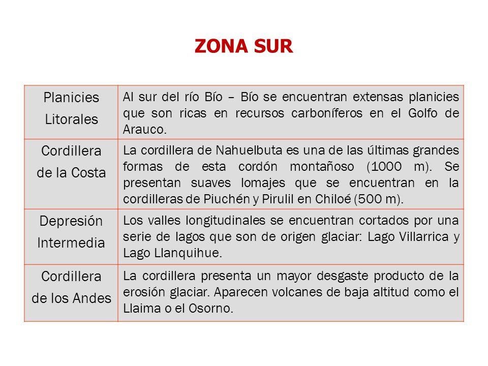 ZONA SUR Planicies Litorales Al sur del río Bío – Bío se encuentran extensas planicies que son ricas en recursos carboníferos en el Golfo de Arauco. C