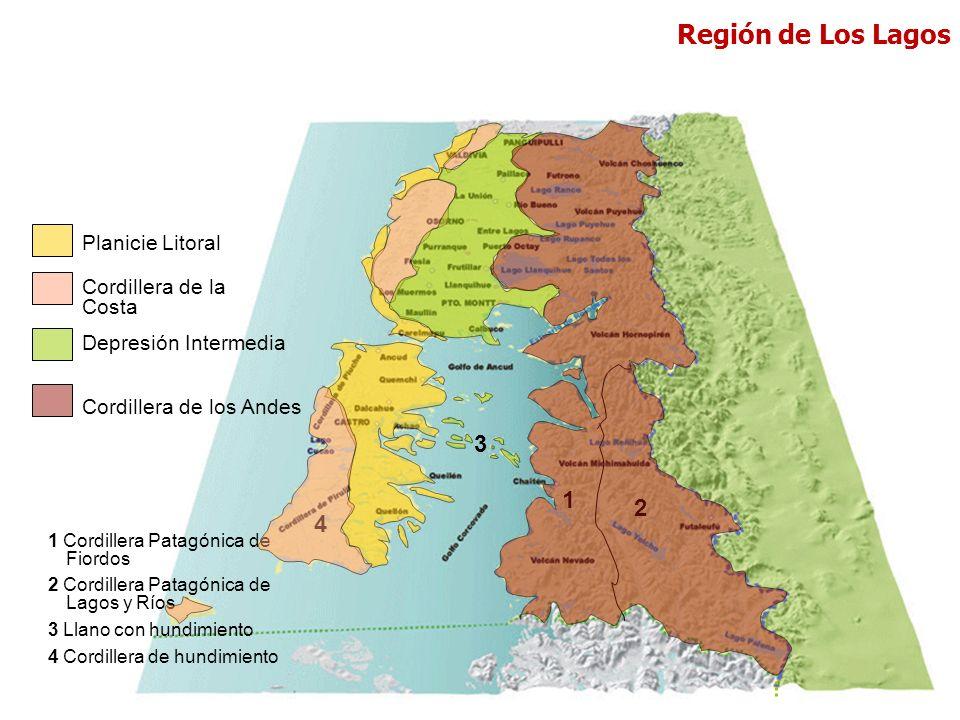 Planicie Litoral Cordillera de la Costa Depresión Intermedia Cordillera de los Andes 1 2 3 4 1 Cordillera Patagónica de Fiordos 2 Cordillera Patagónic