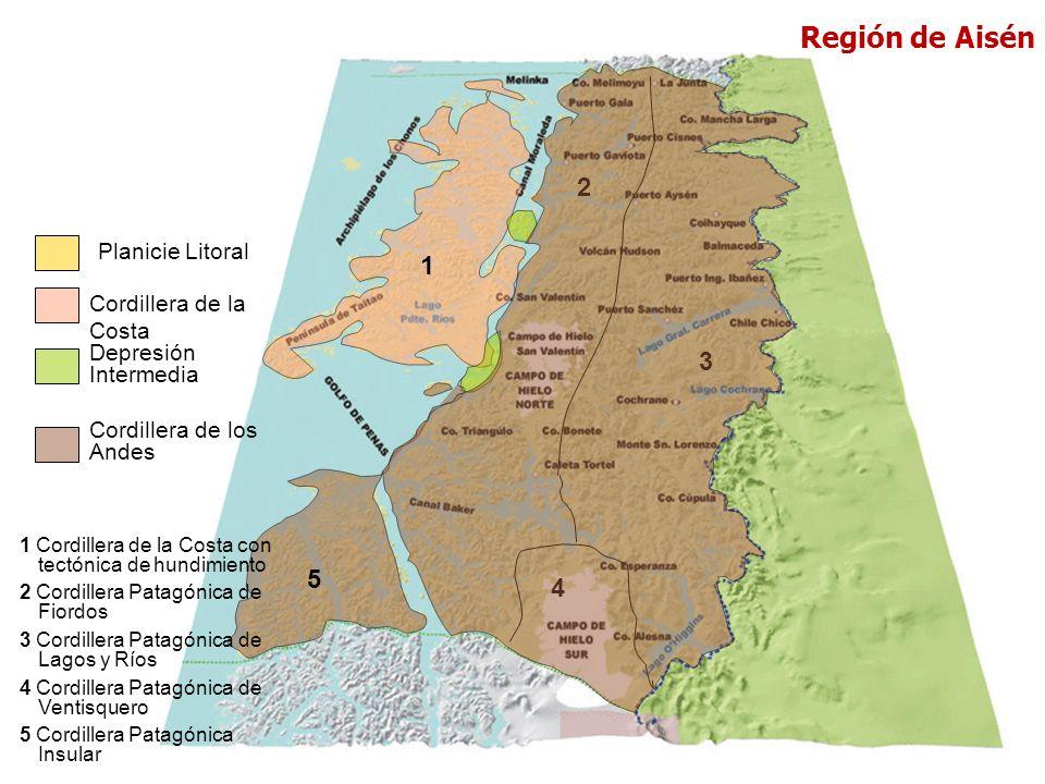 Planicie Litoral Cordillera de la Costa Depresión Intermedia Cordillera de los Andes 1 3 4 2 5 1 Cordillera de la Costa con tectónica de hundimiento 2