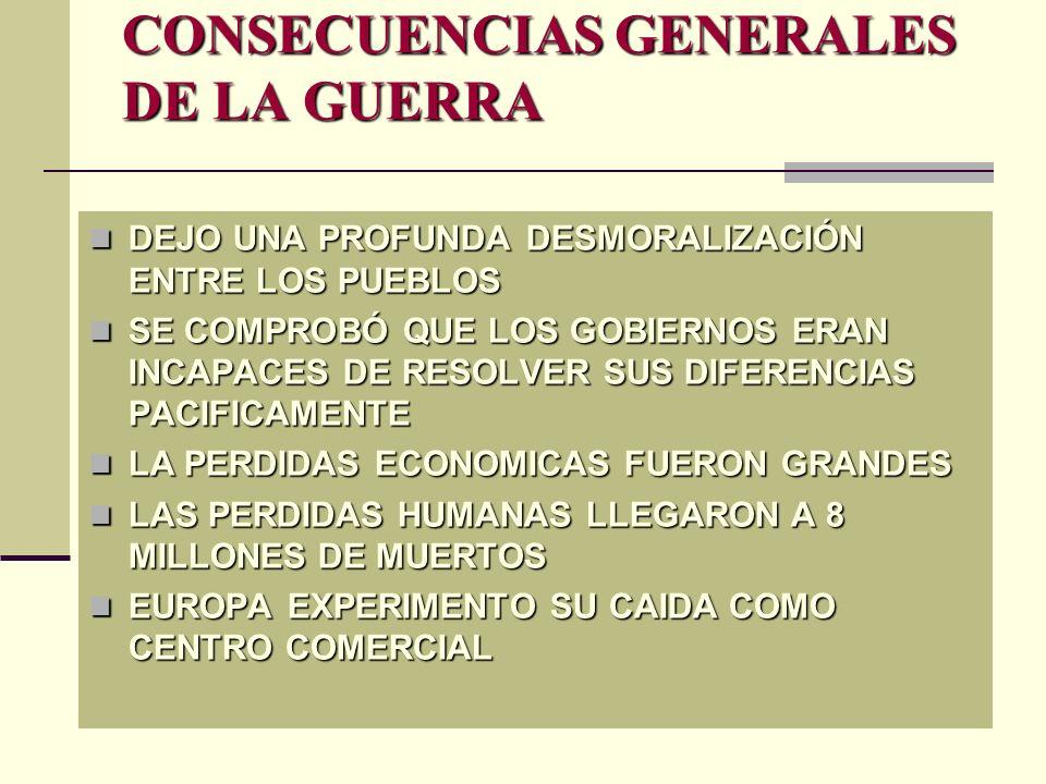 CONSECUENCIAS GENERALES DE LA GUERRA DEJO UNA PROFUNDA DESMORALIZACIÓN ENTRE LOS PUEBLOS DEJO UNA PROFUNDA DESMORALIZACIÓN ENTRE LOS PUEBLOS SE COMPRO