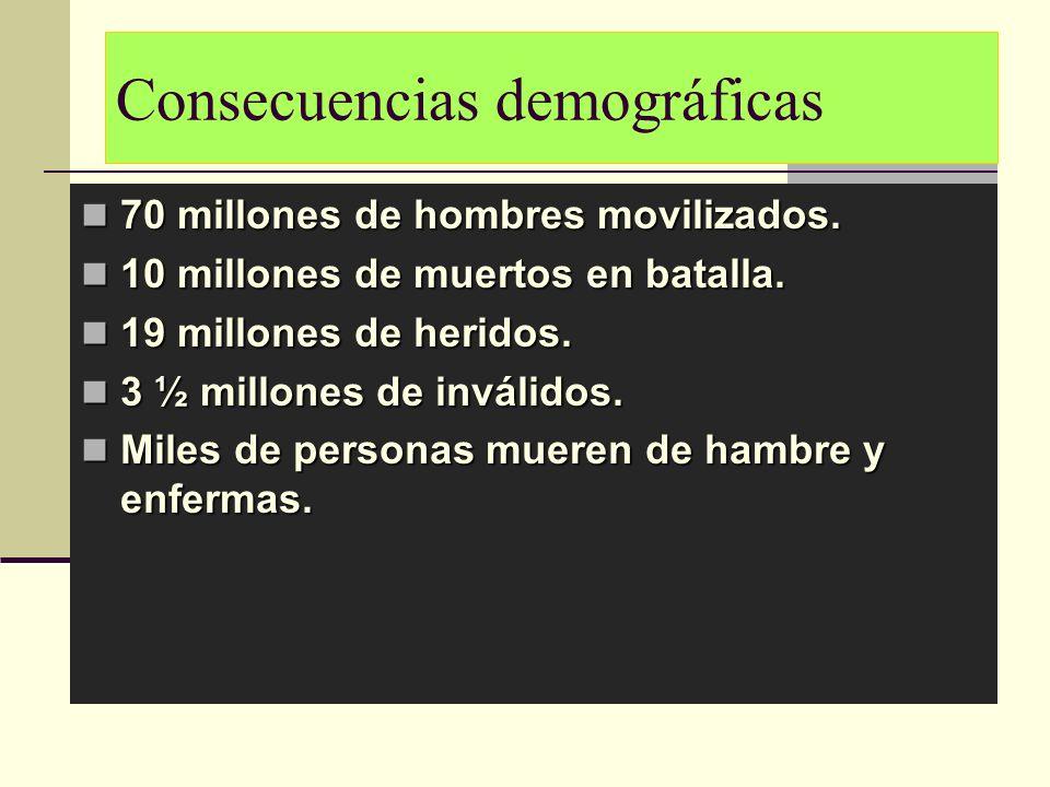 Consecuencias demográficas 70 millones de hombres movilizados. 70 millones de hombres movilizados. 10 millones de muertos en batalla. 10 millones de m