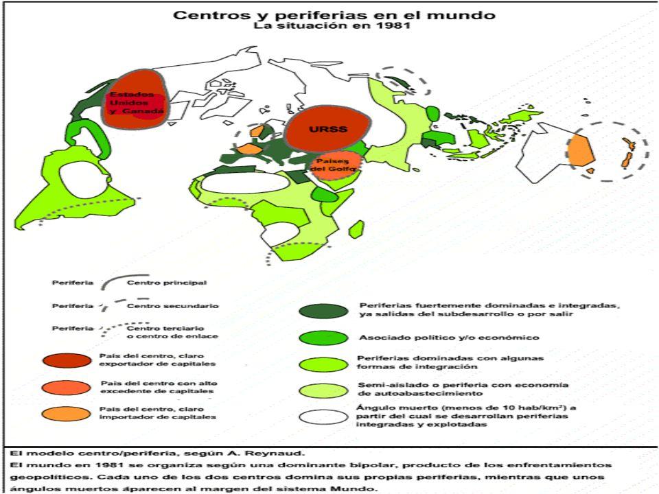 EL SUBDESARROLLO RAZONES DEL SUBDESARROLLO 1. Las naciones que tomaron la delantera en el proceso tecnológico (Europa Occidental y Estados Unidos) cre