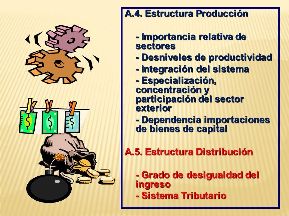 2. ECONÓMICOS A. ESTRUCTURALES A.1. Fuerza de trabajo - contingente femenino A.2. Recursos Naturales - Grado de explotación - Grado de conocimiento -