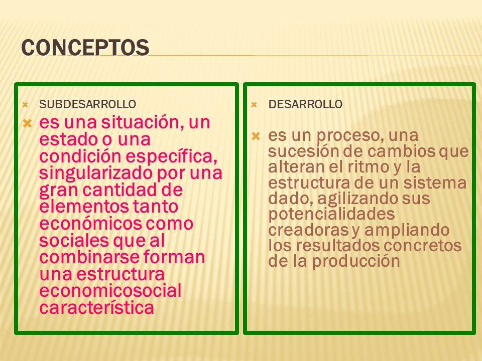 3.LAS CAUSAS DEL SUBDESARROLLO a.