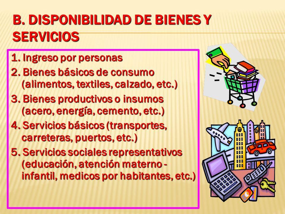 A.4. Estructura Producción - Importancia relativa de sectores - Desniveles de productividad - Integración del sistema - Especialización, concentración