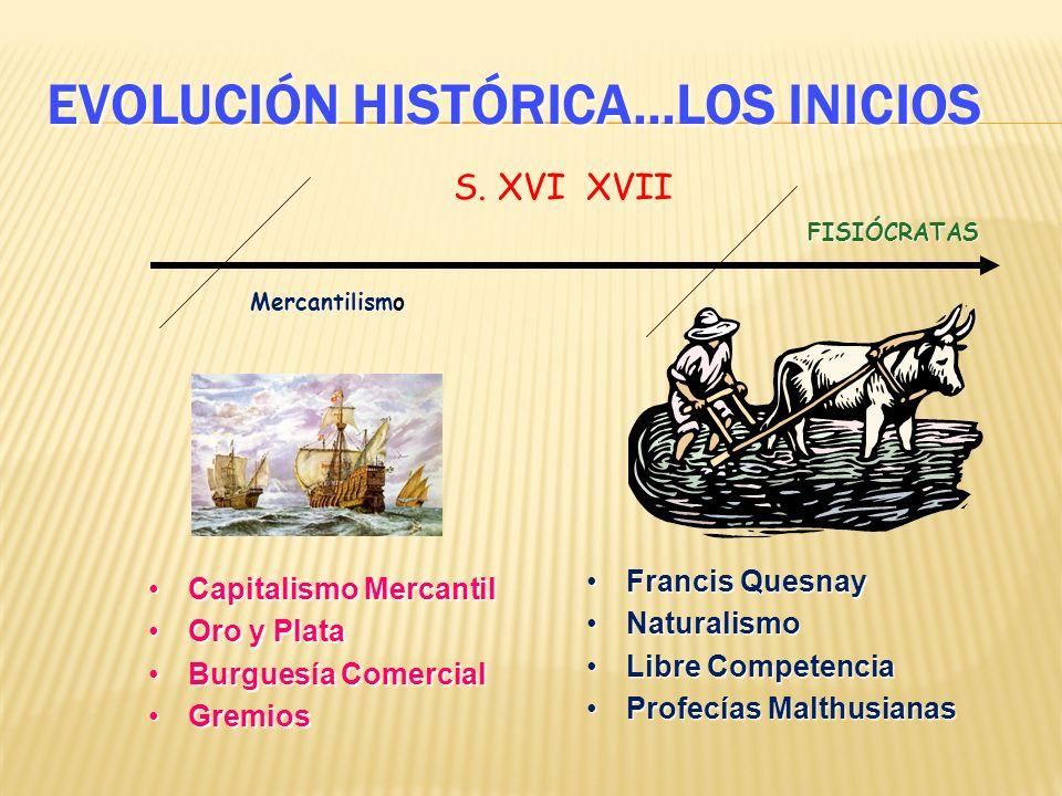 EVOLUCIÓN HISTÓRICA...LOS INICIOS Mercantilismo FISIÓCRATAS Capitalismo MercantilCapitalismo Mercantil Oro y PlataOro y Plata Burguesía ComercialBurguesía Comercial GremiosGremios S.