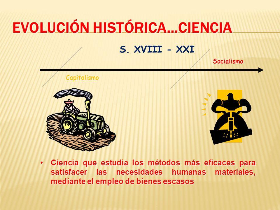 EVOLUCIÓN HISTÓRICA...LOS INICIOS Mercantilismo FISIÓCRATAS Capitalismo MercantilCapitalismo Mercantil Oro y PlataOro y Plata Burguesía ComercialBurgu