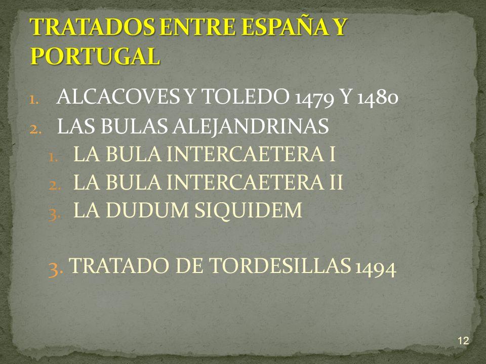 1. ALCACOVES Y TOLEDO 1479 Y 1480 2. LAS BULAS ALEJANDRINAS 1. LA BULA INTERCAETERA I 2. LA BULA INTERCAETERA II 3. LA DUDUM SIQUIDEM 3. TRATADO DE TO