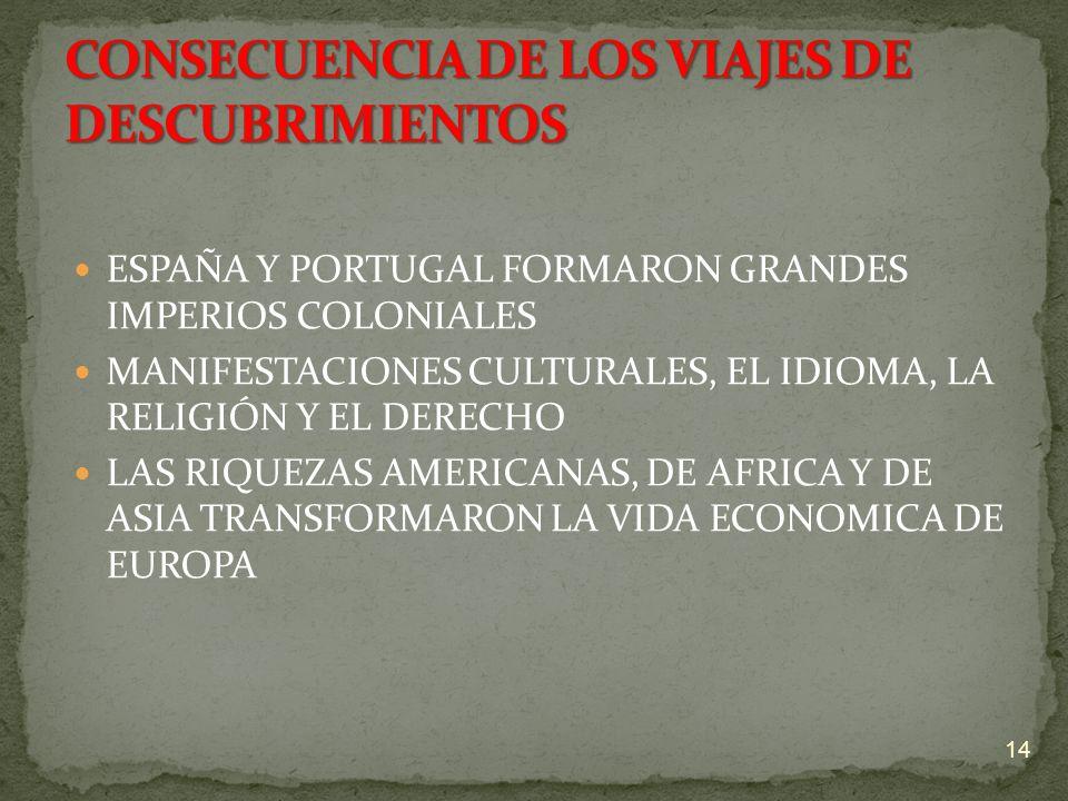 ESPAÑA Y PORTUGAL FORMARON GRANDES IMPERIOS COLONIALES MANIFESTACIONES CULTURALES, EL IDIOMA, LA RELIGIÓN Y EL DERECHO LAS RIQUEZAS AMERICANAS, DE AFR