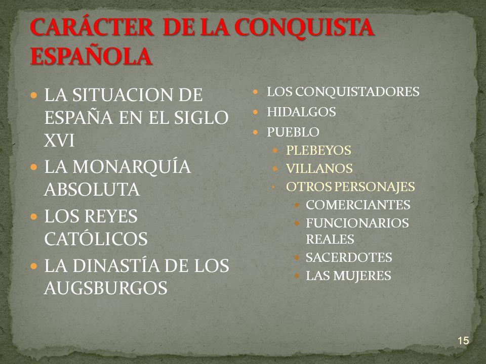LA SITUACION DE ESPAÑA EN EL SIGLO XVI LA MONARQUÍA ABSOLUTA LOS REYES CATÓLICOS LA DINASTÍA DE LOS AUGSBURGOS LOS CONQUISTADORES HIDALGOS PUEBLO PLEB