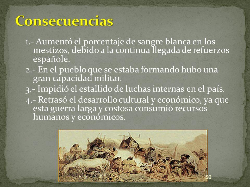 1.- Aumentó el porcentaje de sangre blanca en los mestizos, debido a la continua llegada de refuerzos españole. 2.- En el pueblo que se estaba formand