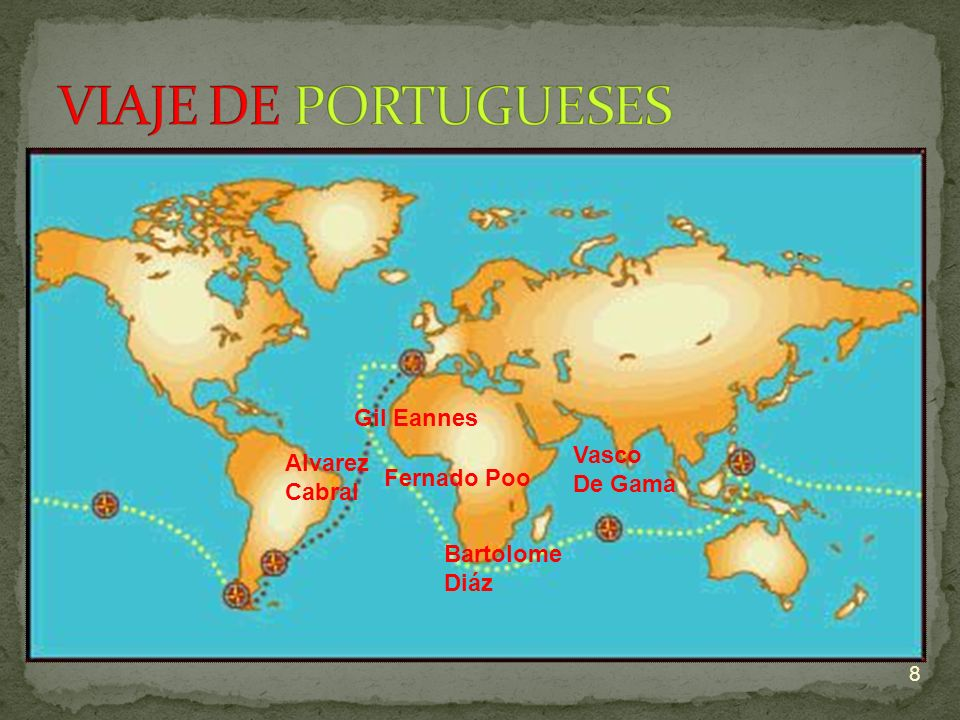 Gil Eannes Fernado Poo Bartolome Diáz Vasco De Gama Alvarez Cabral 8