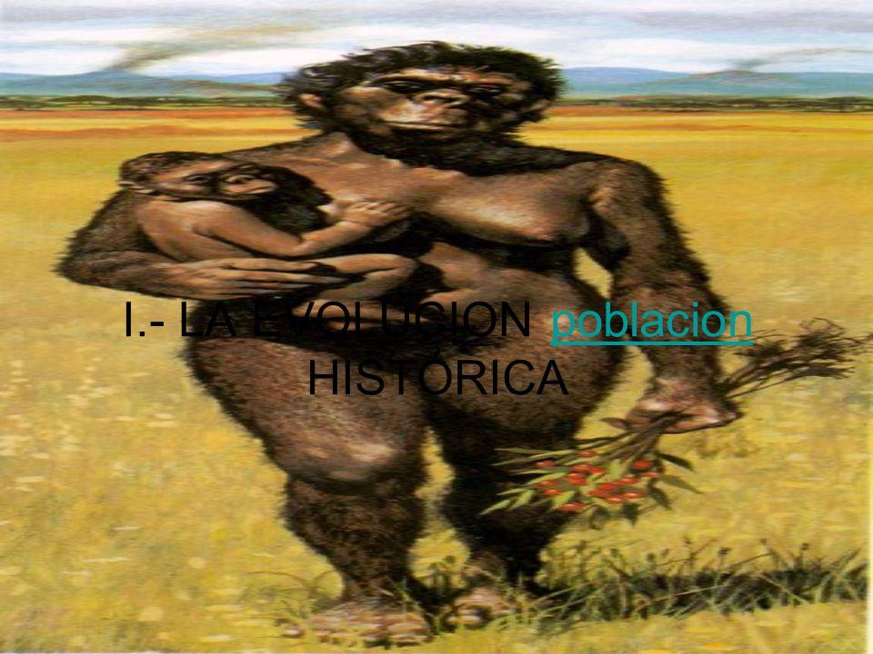 I.- LA EVOLUCION poblacion HISTÓRICApoblacion