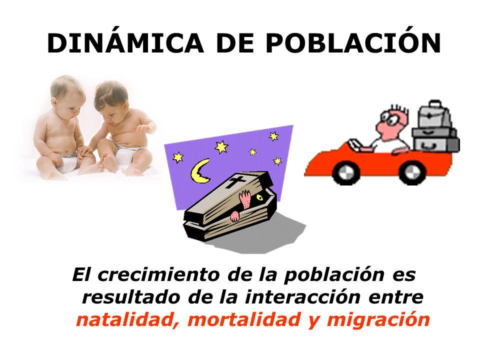 DINÁMICA DE POBLACIÓN El crecimiento de la población es resultado de la interacción entre natalidad, mortalidad y migración