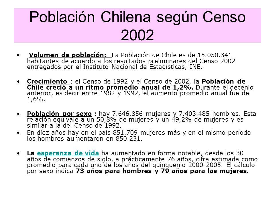 Población Chilena según Censo 2002 Volumen de población: La Población de Chile es de 15.050.341 habitantes de acuerdo a los resultados preliminares de