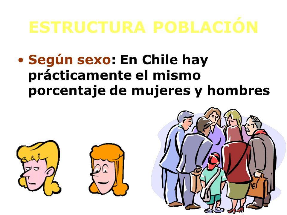 ESTRUCTURA POBLACIÓN Según sexo: En Chile hay prácticamente el mismo porcentaje de mujeres y hombres