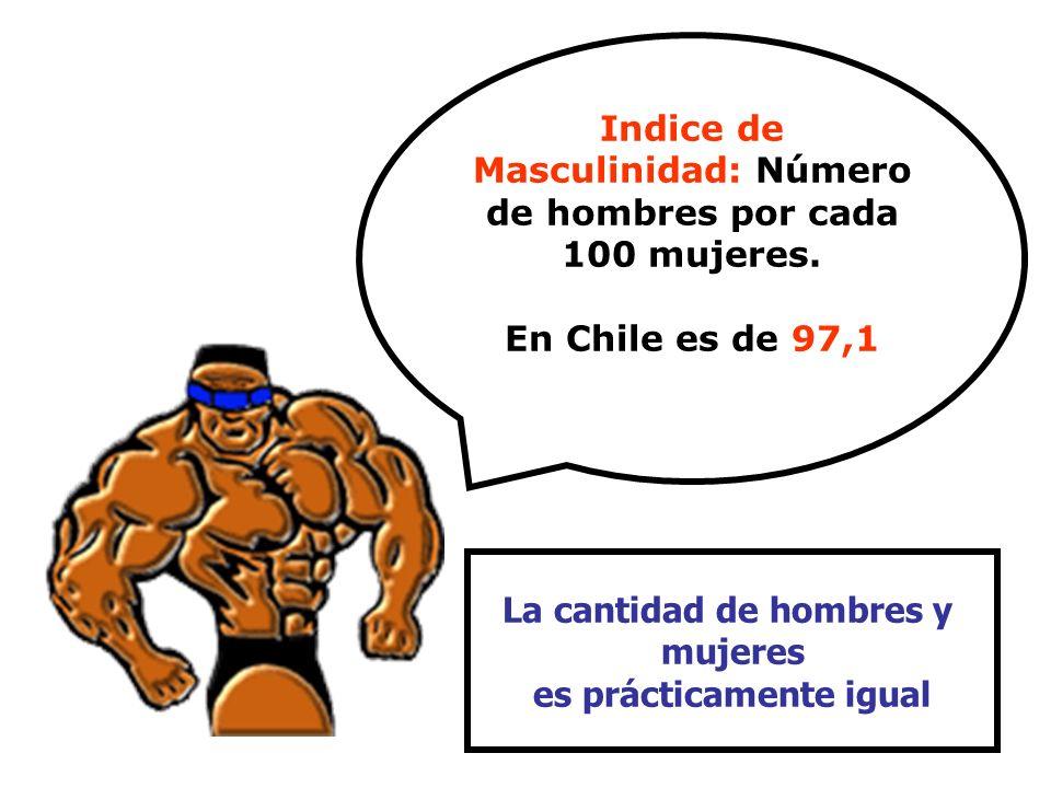 Indice de Masculinidad: Número de hombres por cada 100 mujeres. En Chile es de 97,1 La cantidad de hombres y mujeres es prácticamente igual