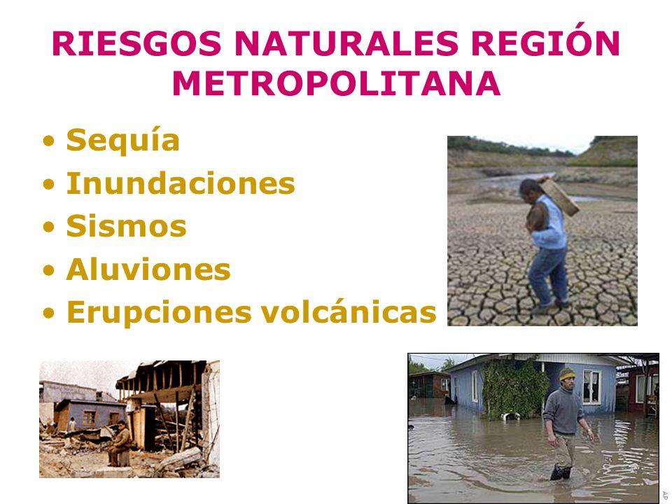RIESGOS NATURALES REGIÓN METROPOLITANA Sequía Inundaciones Sismos Aluviones Erupciones volcánicas