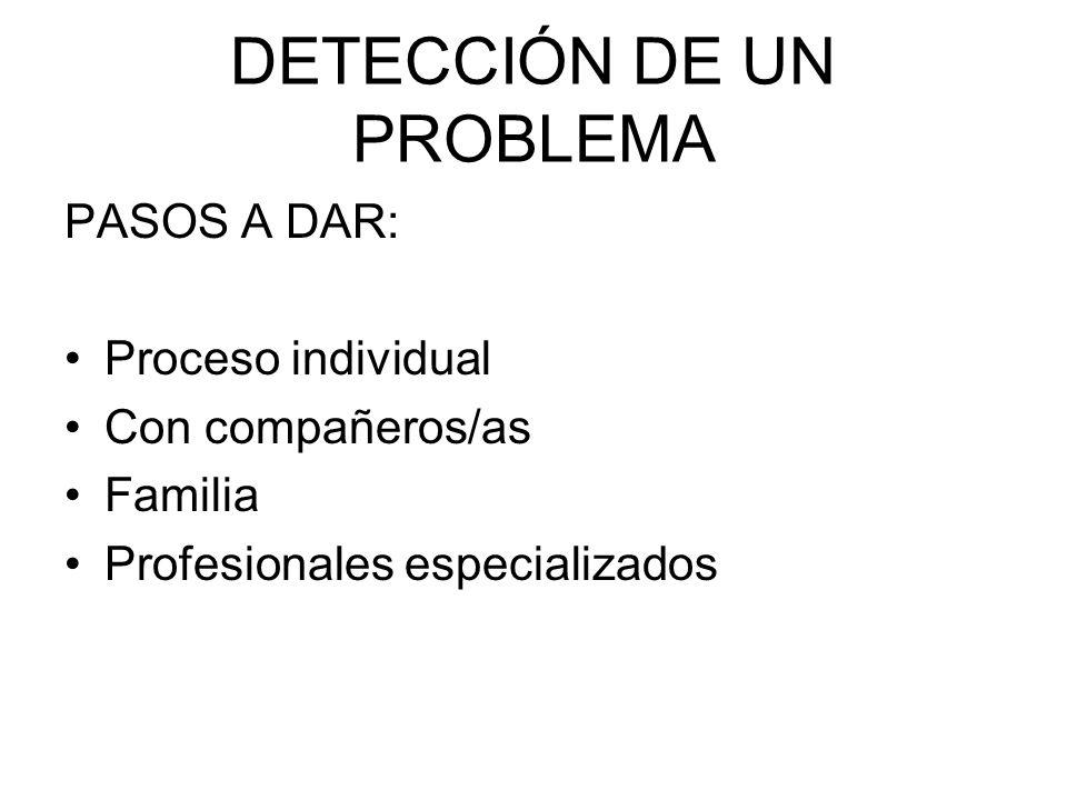 DETECCIÓN DE UN PROBLEMA PASOS A DAR: Proceso individual Con compañeros/as Familia Profesionales especializados