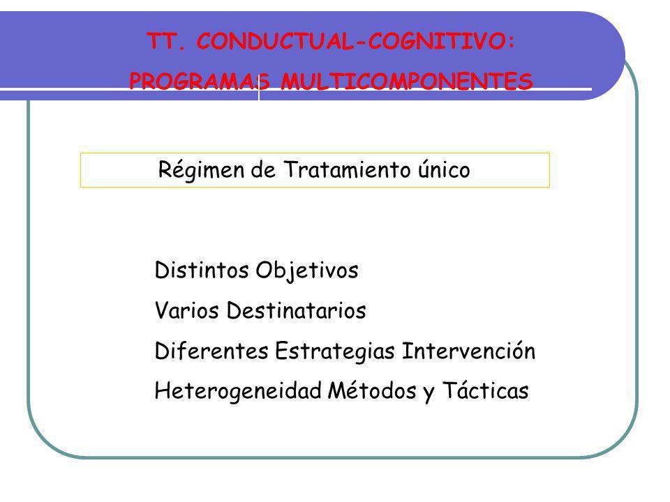 TDAH INTERVENCIÓN COGNITIVA - CONDUCTUAL Profa.
