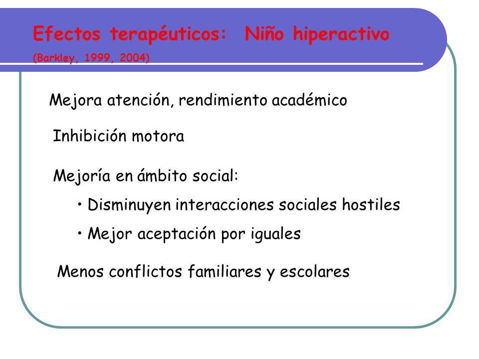 Efectividad Terapéutica (Barkley, 1999, 2004) Efectos observados niño hiperactivo Efectos observados en el adulto