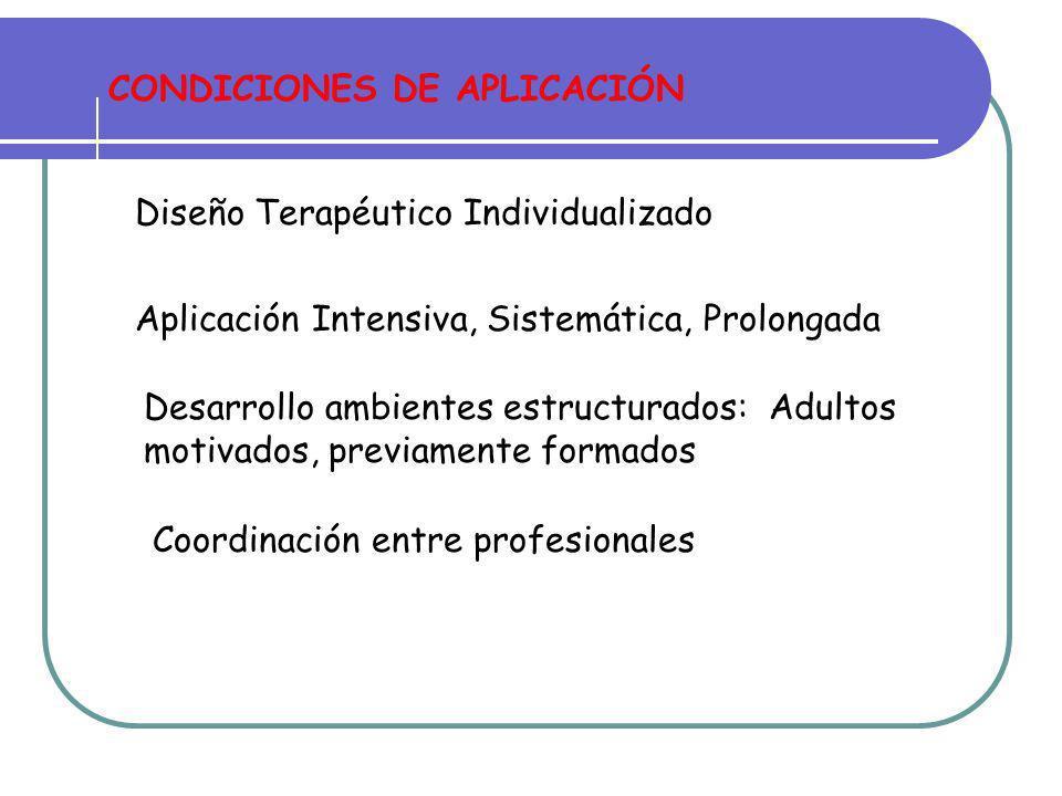 ESTRATEGIAS EFICACES ( Barkley, 2004) Intervención individualizada: entrenamiento cognitivo Padres/Profesores: Métodos manejo conductual, Estrategias SP y Comunicación Aplicación colegio métodos control conductual Combinación anterior con psicofármacos