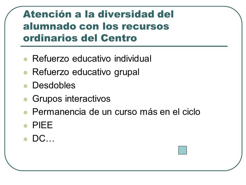 Atención a la diversidad del alumnado con los recursos ordinarios del Centro Refuerzo educativo individual Refuerzo educativo grupal Desdobles Grupos