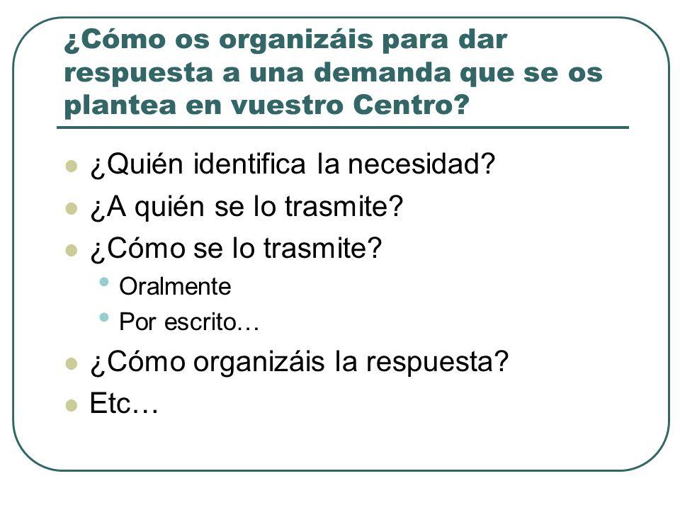 ¿Cómo os organizáis para dar respuesta a una demanda que se os plantea en vuestro Centro? ¿Quién identifica la necesidad? ¿A quién se lo trasmite? ¿Có