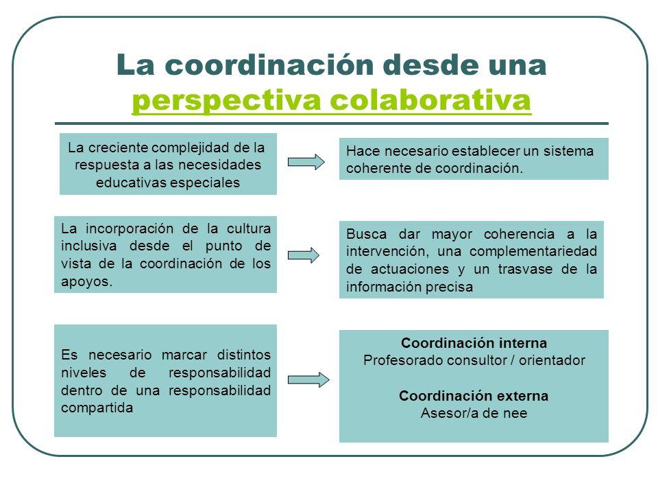 La coordinación desde una perspectiva colaborativa perspectiva colaborativa La creciente complejidad de la respuesta a las necesidades educativas espe