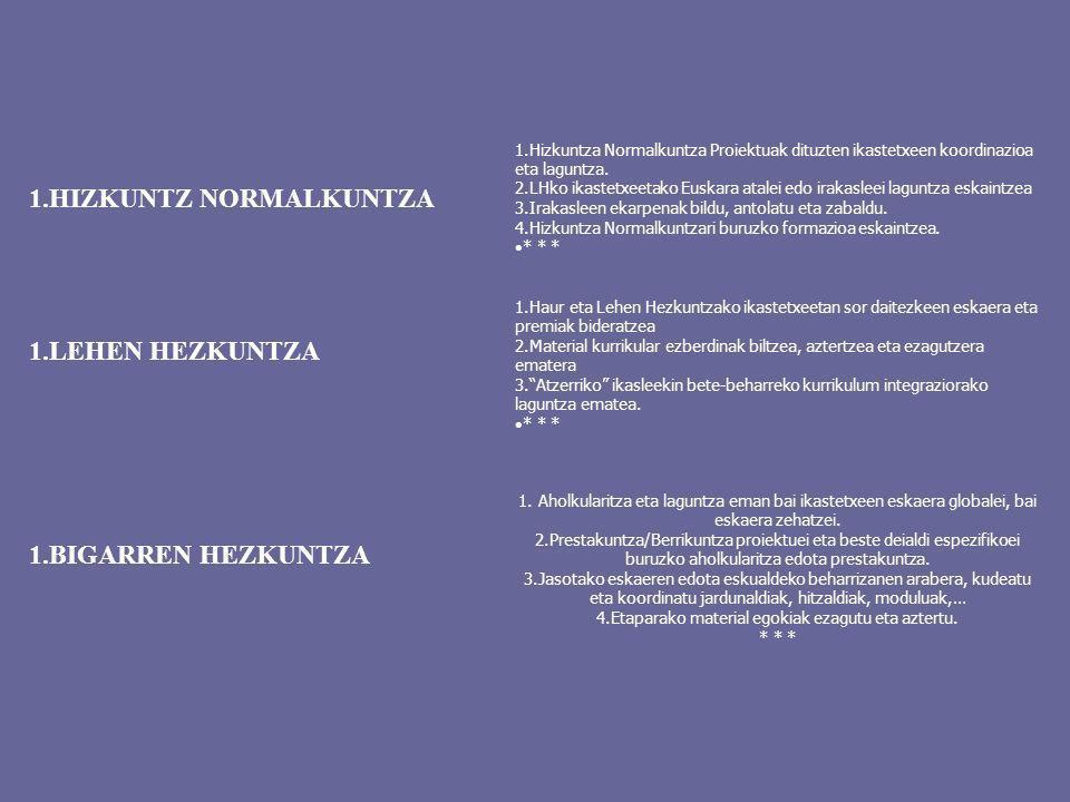 1.HIZKUNTZ NORMALKUNTZA 1.Hizkuntza Normalkuntza Proiektuak dituzten ikastetxeen koordinazioa eta laguntza.