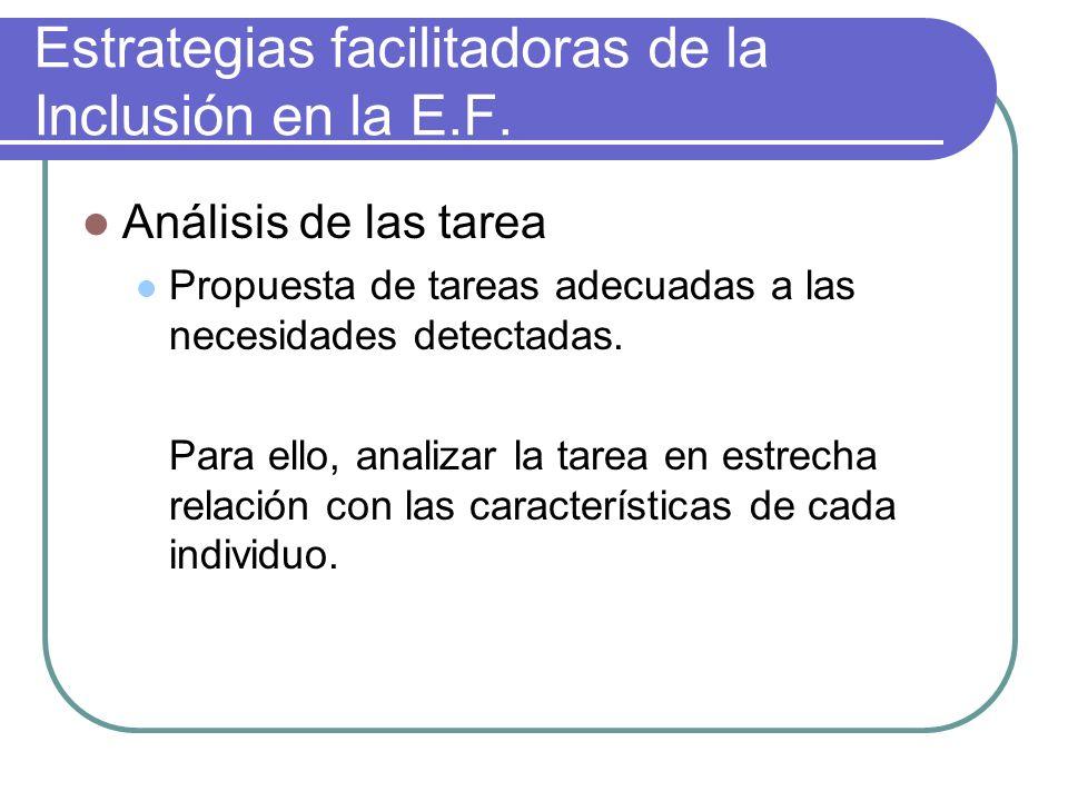 Estrategias facilitadoras de la Inclusión en la E.F. Análisis de las tarea Propuesta de tareas adecuadas a las necesidades detectadas. Para ello, anal