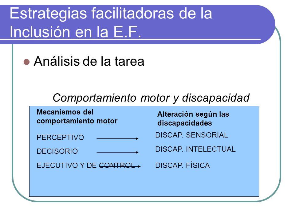 Estrategias facilitadoras de la Inclusión en la E.F. Análisis de la tarea Comportamiento motor y discapacidad Mecanismos del comportamiento motor PERC