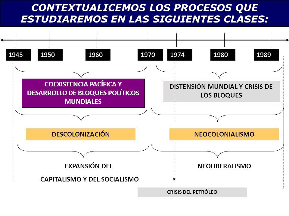CONTEXTUALICEMOS LOS PROCESOS QUE ESTUDIAREMOS EN LAS SIGUIENTES CLASES: 1945195019601970197419801989 COEXISTENCIA PACÍFICA Y DESARROLLO DE BLOQUES PO