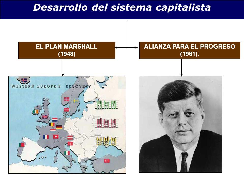 Desarrollo del sistema capitalista ALIANZA PARA EL PROGRESO (1961): EL PLAN MARSHALL (1948)