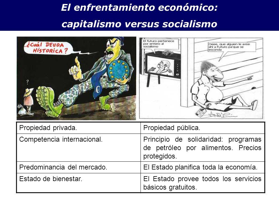 El enfrentamiento económico: capitalismo versus socialismo Propiedad privada.Propiedad pública. Competencia internacional.Principio de solidaridad: pr